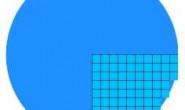 C# winform,做一个自定义控件(正方形内画圆),圆范围内可以透视(看见下面其他好几个控件),圆外区域为