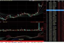 VS2012再带chart画K线图等移动问题
