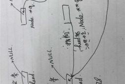 建立单链表时关于指针在函数间传递的问题