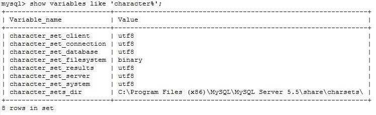 jsp提交数据到My SQL乱码