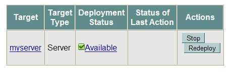 weblogic发布一个web已经提示发布成功,但是从testing里面进去提示error404