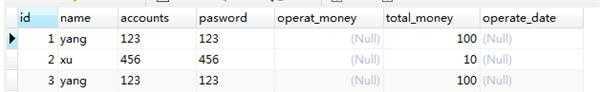 在java里面运行sql语句出现问题
