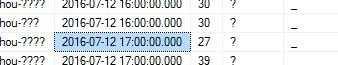 求帮助 C# 将数据写入数据库SQL时 汉字全变成问号