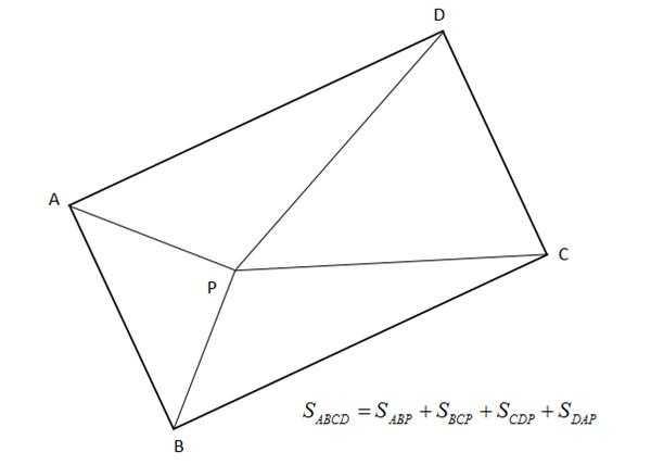 一道程序设计的高中数学问题