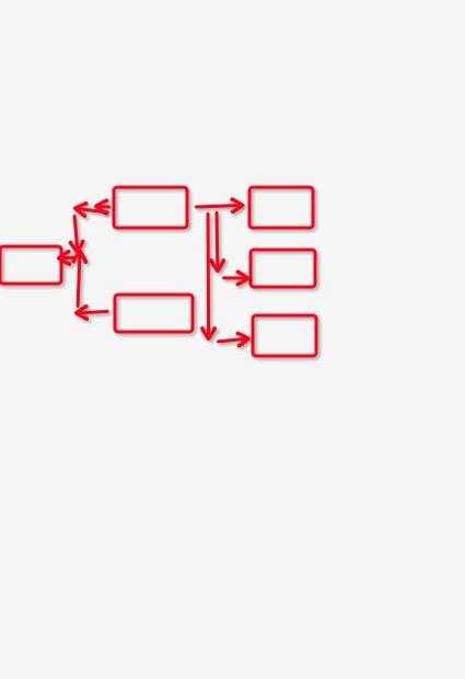 iOS 创建金字塔样式的button组合