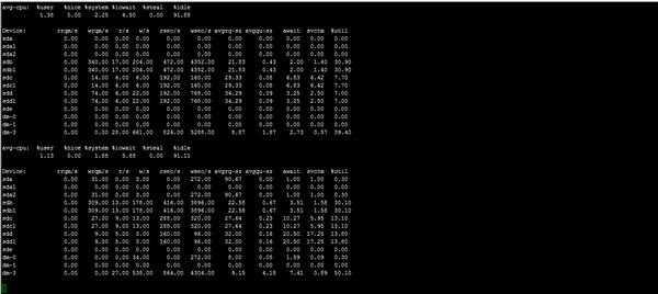 业务高峰期,mysql负载高,连接数过多,导致服务器CPU I/O很大