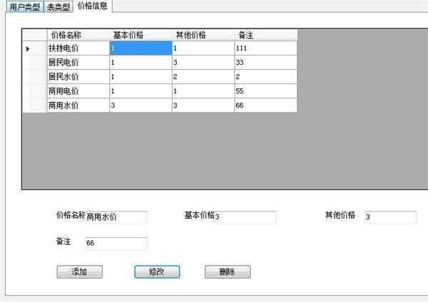 点击sql数据库dataview表中cell,当点击次数大于表中行的数量时出错