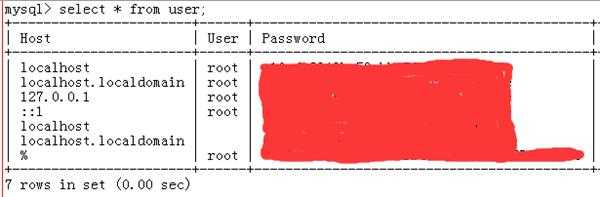 Mysql创建用户并赋权后,在user表里找不到,但是确实可以登录