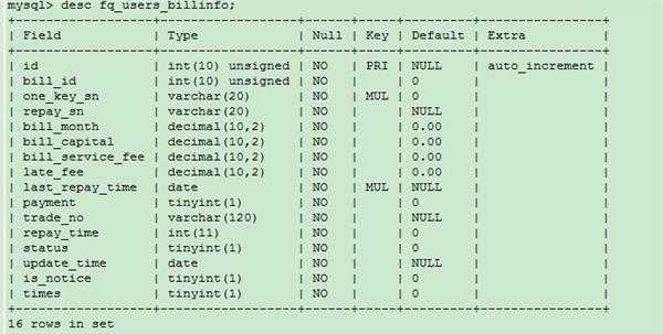 mysql sum求和误差的问题