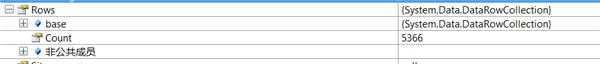 excel表中只有几行数据,但是C#读出来有5366行是怎么回事啊