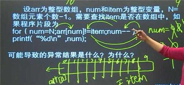 关于c语言数组定义问题