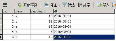 指定时间内每天显示一条数据,即使不存在也显示