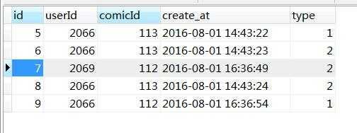 mysql连表时使用count数据不对