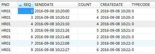 根据总数列出表中缺少的序号记录 Mysql