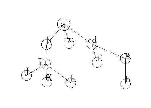 treenode路径搜索问题