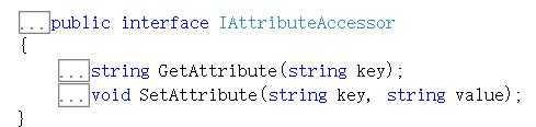 c#继承接口一定要实现吗?为什么c#的userControl类没有符合呢