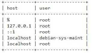 通过sqlyog可以连上mysql,java代码里死活连不上,有遇到过的还望指点一二