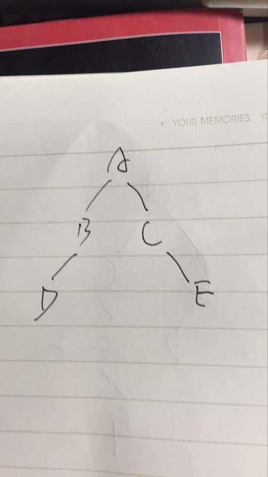 关于二叉树的问题